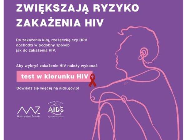 Kampania edukacyjno-informacyjna HIV/AIDS 2021