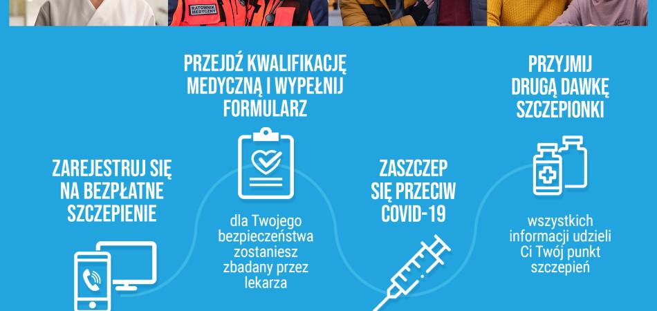 grafika dla wpisu: Ruszył program szczepień